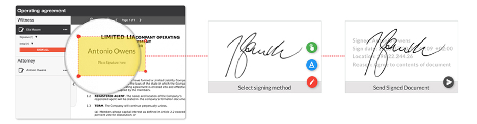 Lexis Sign - Product
